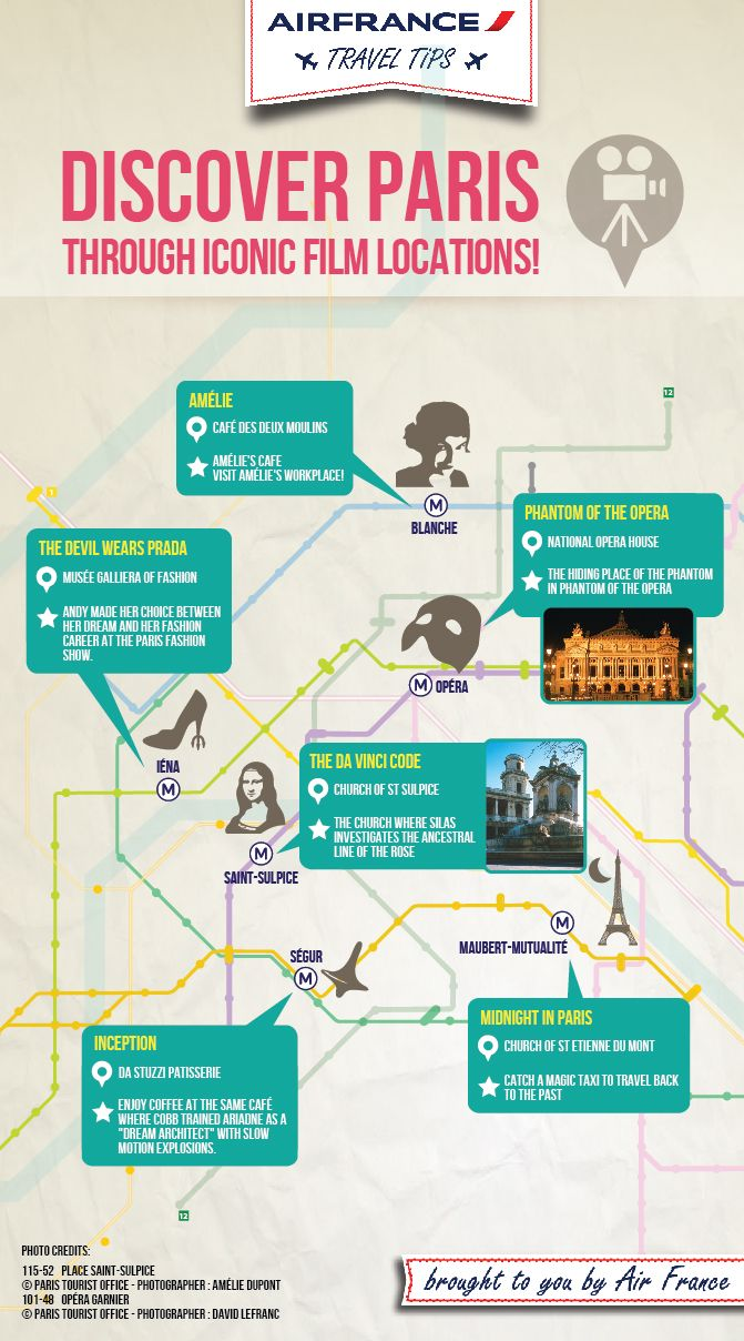 Discover Paris through iconic film locations (Amelie, Inception, The Devil wears Prada, Phantom of the Opera, Midnight in Paris, The Da Vinci Code)