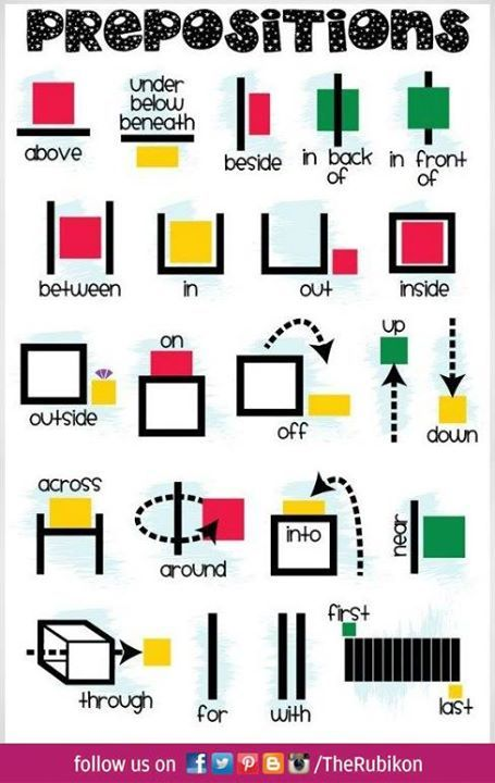 Prepositions made fun and easy to remember For understanding the basics of english get in touch with us at Rubikon!