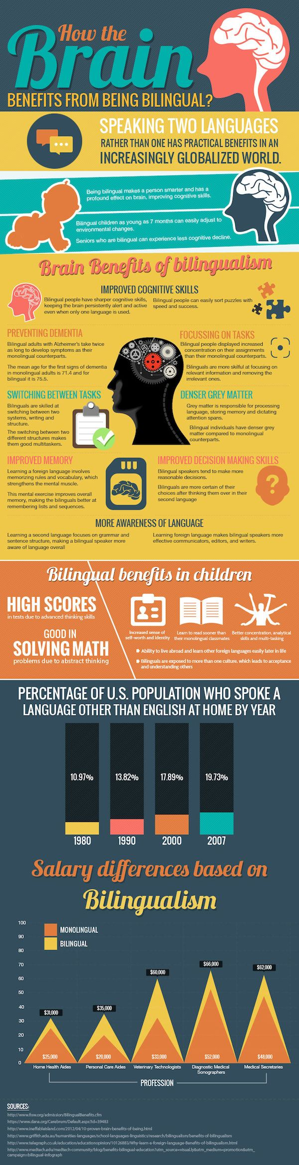 essay on benefits of learning a foreign language 50 reasons you should learn a new language personal benefits languages enrich your and hobbies by being able to log onto foreign language forums and.