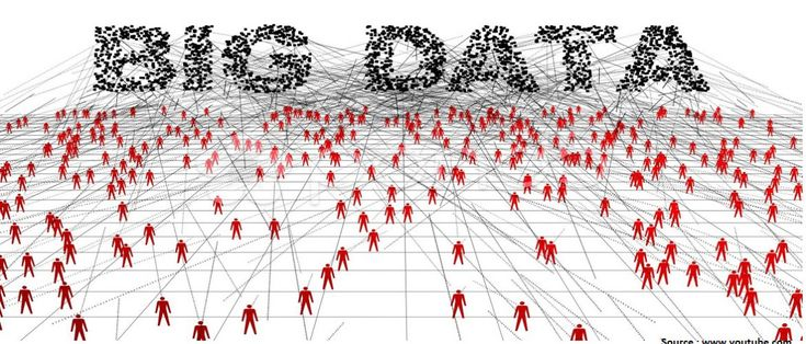 Ravi Namboori Big Data