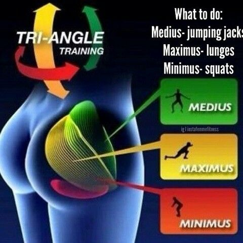 What lady doesn't want a perfect round, and toned butt? Here are our Top 10 Best Exercises for your Glutes! Which is your favorite? More
