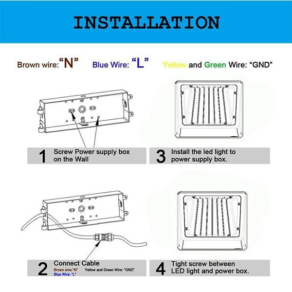 Led Wall Pack Lights Ip65 15w 24w 48w Hid Retrofit Security Lighting Wall Packs Security Lights Packing Light
