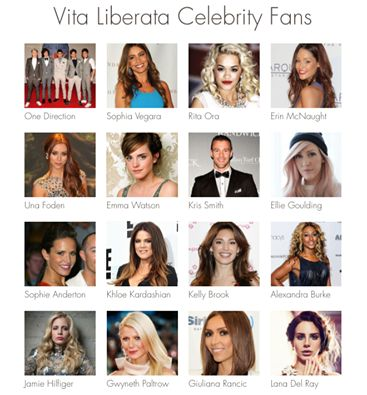 Celebrity milují produkty VITA LIBERATA! #profiskin #expertnakrasu #vitaliberata