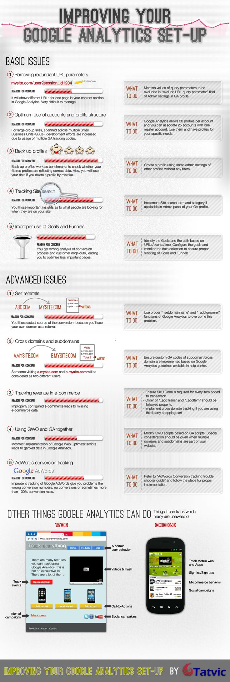 Improving your Google #Analytics Set-up [Infographic] http://j.mp/I8ei9z #Measure