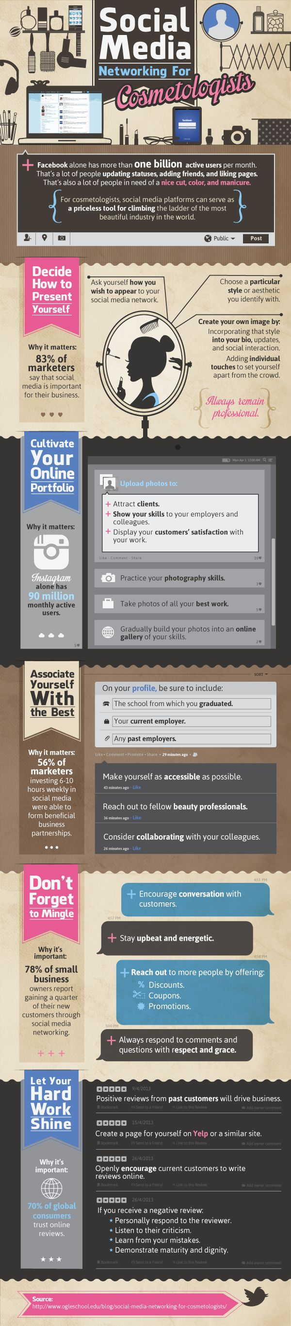 Social Media Networking for Cosmetologists #infographic #socialmedia