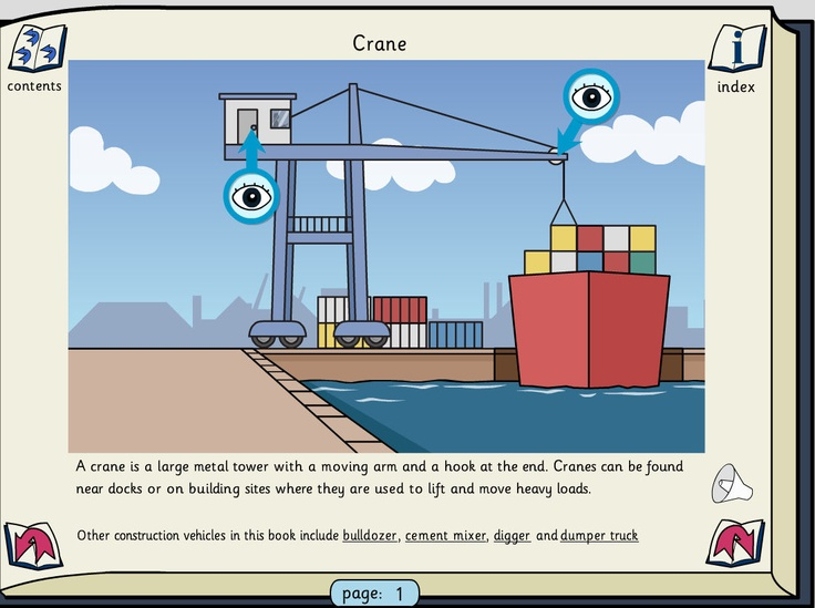 Vehicles Information Book: One of a set of non-fiction, interactive information books. Pupils can either listen to or read the text. The links in the text will navigate to other pages containing related items. Click on the 'eye' to see a pop-up of a feature with its definition.