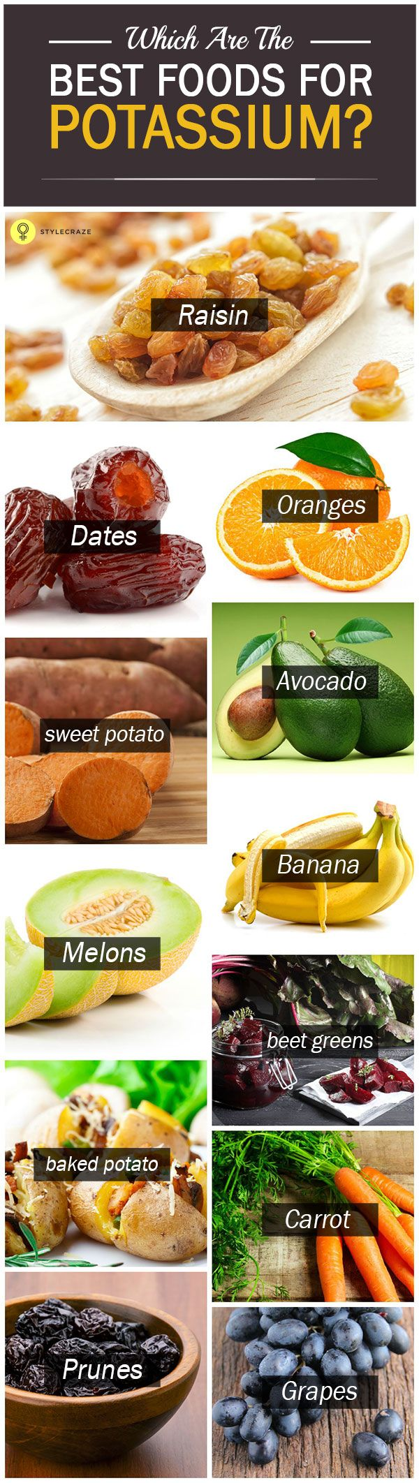 Potassium Rich Fruits and Vegetables
