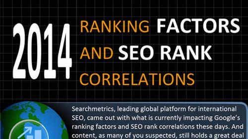 2014 Ranking Factors And SEO Rank Correlations #ranking #seo #searchengine