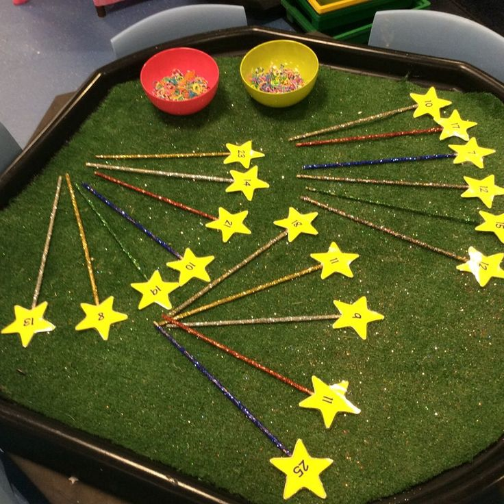 EYFS It's a kind of magic theme - Maths Provision: Magic wand counting