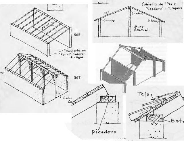 Cubierta de par y picadero detalle pinterest for Paginas de construccion y arquitectura