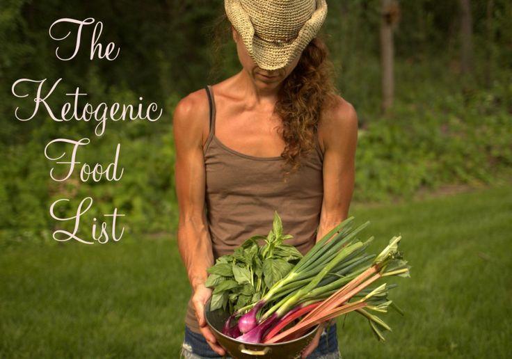 25+ Best Ideas about Ketogenic Food List on Pinterest ...