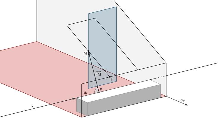 Grafik 2 zur Lösung der Teilaufgabe g - Geometrie I - Mathematik Abitur Bayern 2012