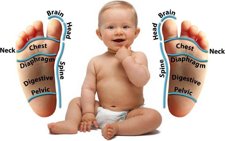 #Advice Baby Reflexology -- Apply Young Living Essential Oils to babies feet for fever, colds, sleep, teething.,Do you know this? #Health #Babycare