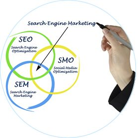 Best SEO and SMO Company in Delhi || Top SEO and SMO Services in Noida India