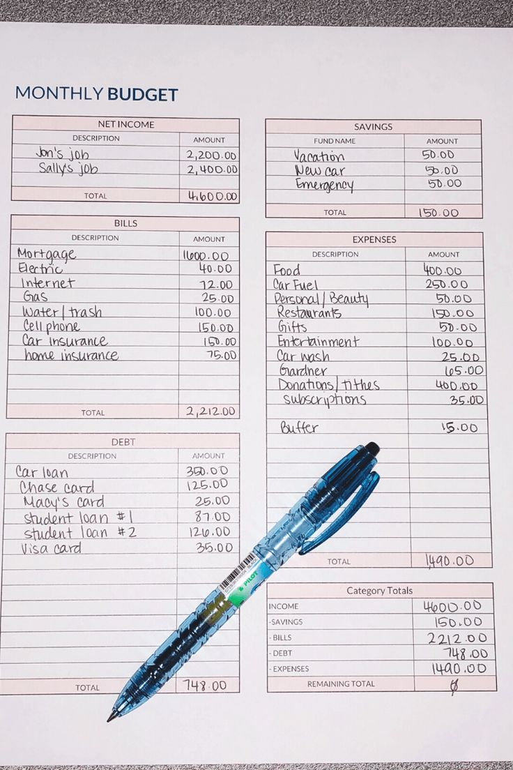 How to create a budget in 5 easy steps create a budget