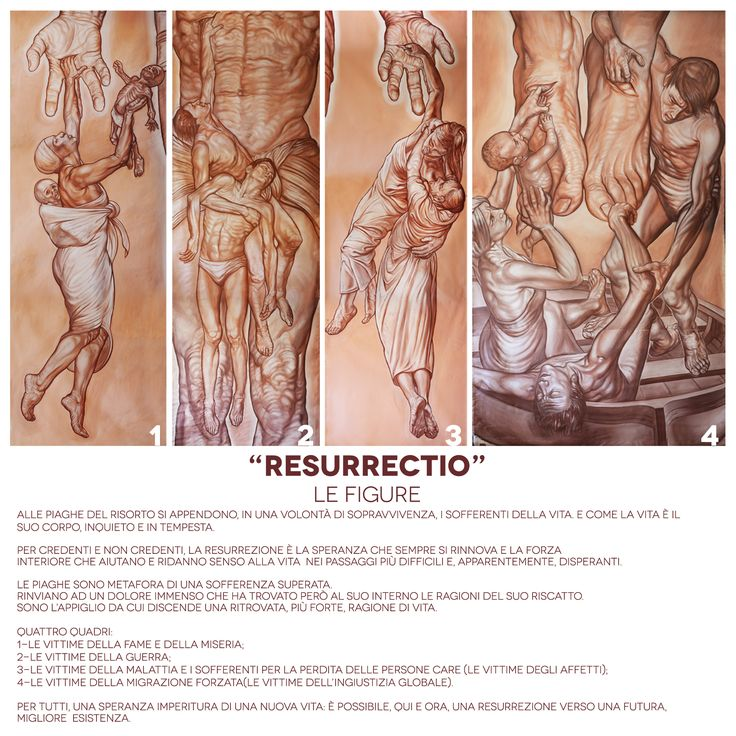 """Resurrectio"": the figures"
