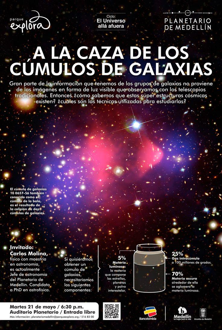 A la caza de los cúmulos de galaxias.