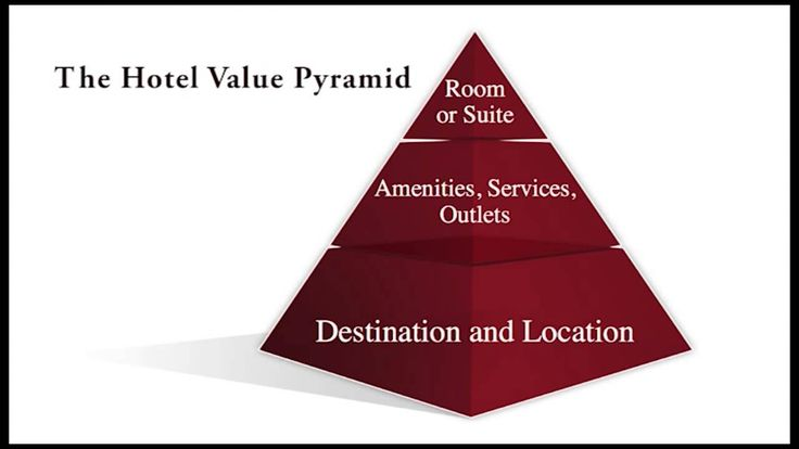 implications of value orientation for sales A theory of cultural value orientations: explication and applications s h s 1 a this article presents a theory of seven cultural value orienta-tions that form three cultural value dimensions.