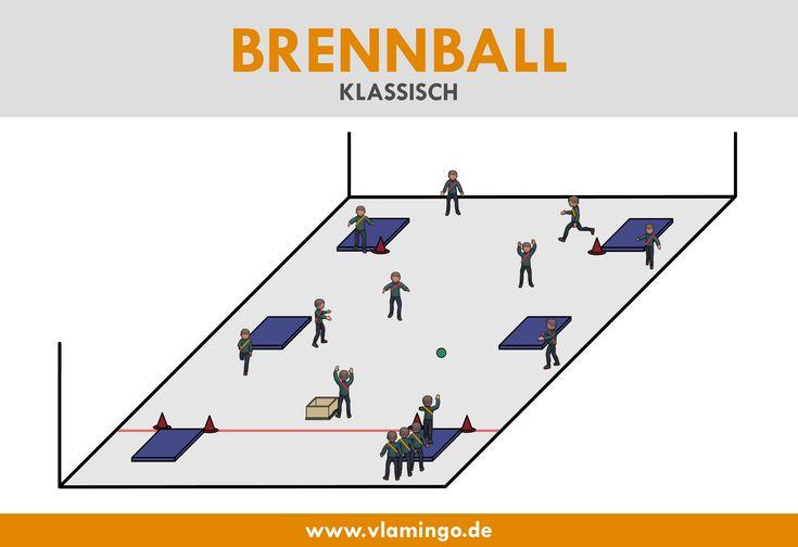 Brennball-Varianten