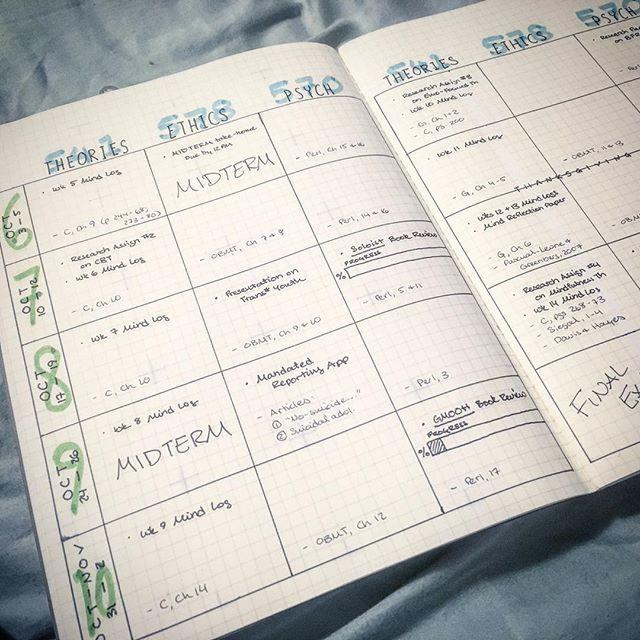 Bad Planner 33 best bullet journal images on bullet journal bullet