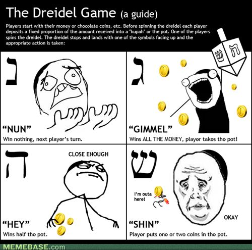 the dreidel game how to play