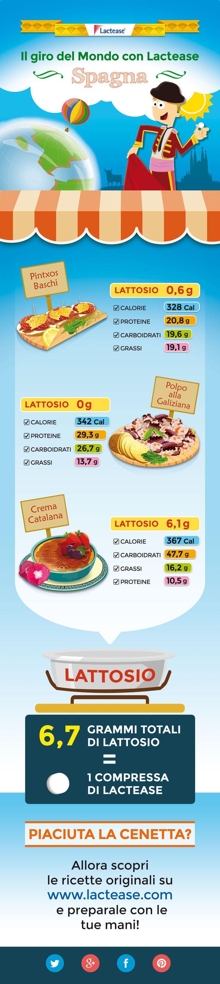 #Cucinainternazionale l'ottava tappa del giro del mondo con #Lactease ci porta in #Spagna! Scopri con noi le #ricette tipiche della #cucinaspagnola ---> http://www.lactease.com/portfolio-items/piatti-tipici-spagnoli-infografica-con-valori-nutrizionali/