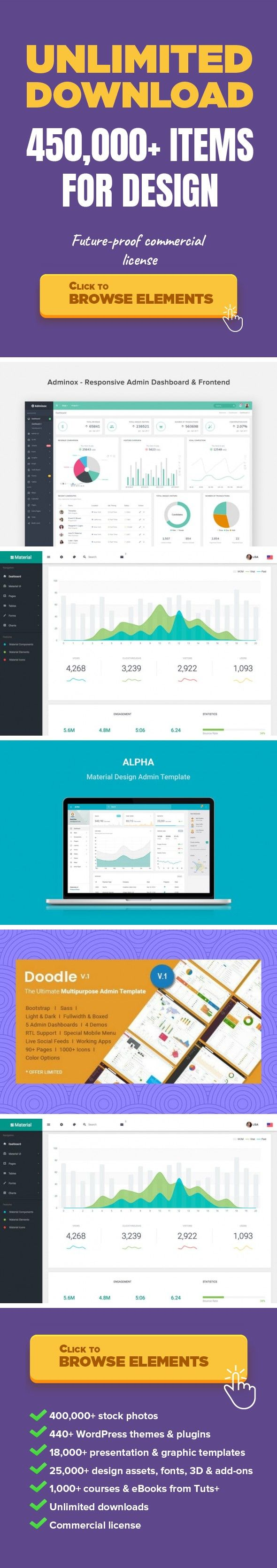 Adminox - Responsive Admin Dashboard & Frontend Web Templates, Admin Templates admin, admin, dashboard, bootstrap, colorful, crm, ecommerce, flat, less, modern, responsive, ui, web, app, scss   Adminox is a premium, fully responsive web app UI kit. It has flat design and built with Bootstrap 3.3.7 & Bootstrap 4 alpha 6, HTML5, CSS3 and Jquery. It comes with bunch of reusable UI widgets, compon...