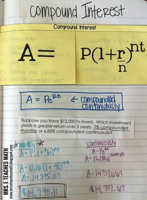 Compound Interest Interactive Notebook Page - good for Algebra 2  mrseteachesmath.blogspot.com