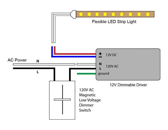 led light diagram dimming led light diagram