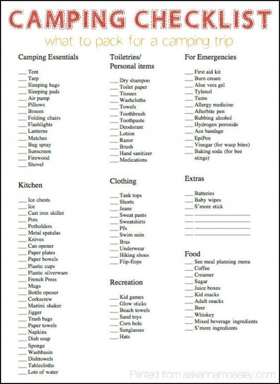 photo relating to Rv Camping Checklist Printable named tenting holiday list -