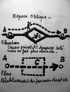 Accident de parcours / Nantes.Marfa: Quelques mots de Claude Parent