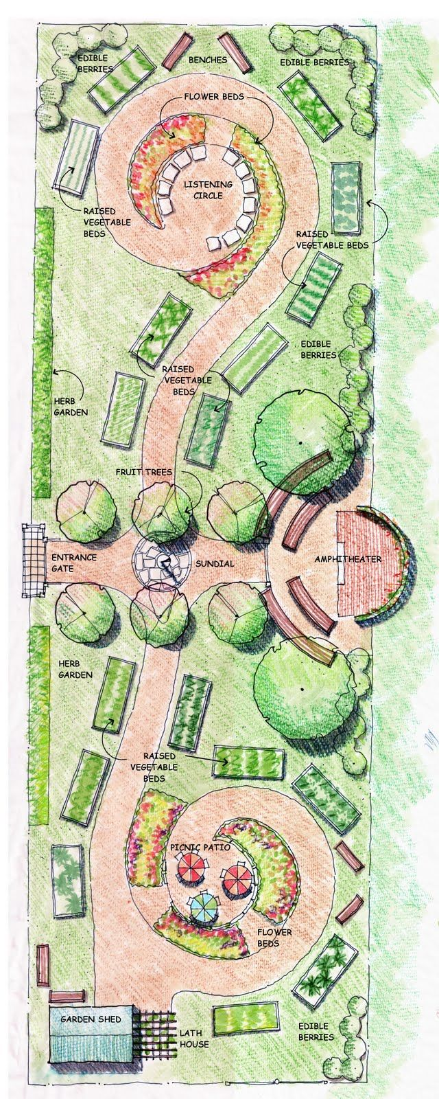 The Cornucopia Project Partners with  Peterborough Recreation Department  to Create the Peterborough Community Center Garden