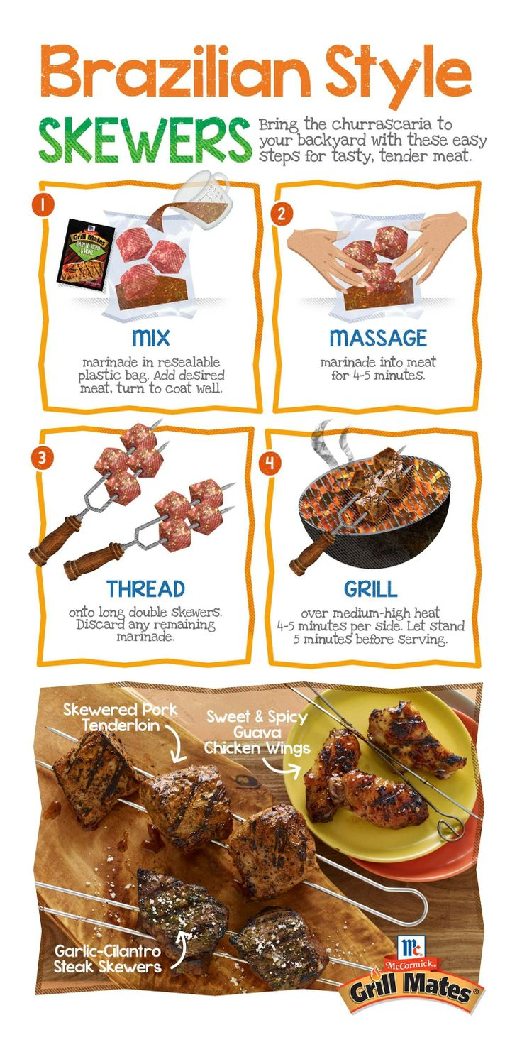 Follow this guide for tasty Brazilian-style skewered meat -- great for backyard BBQs celebrating soccer this summer.
