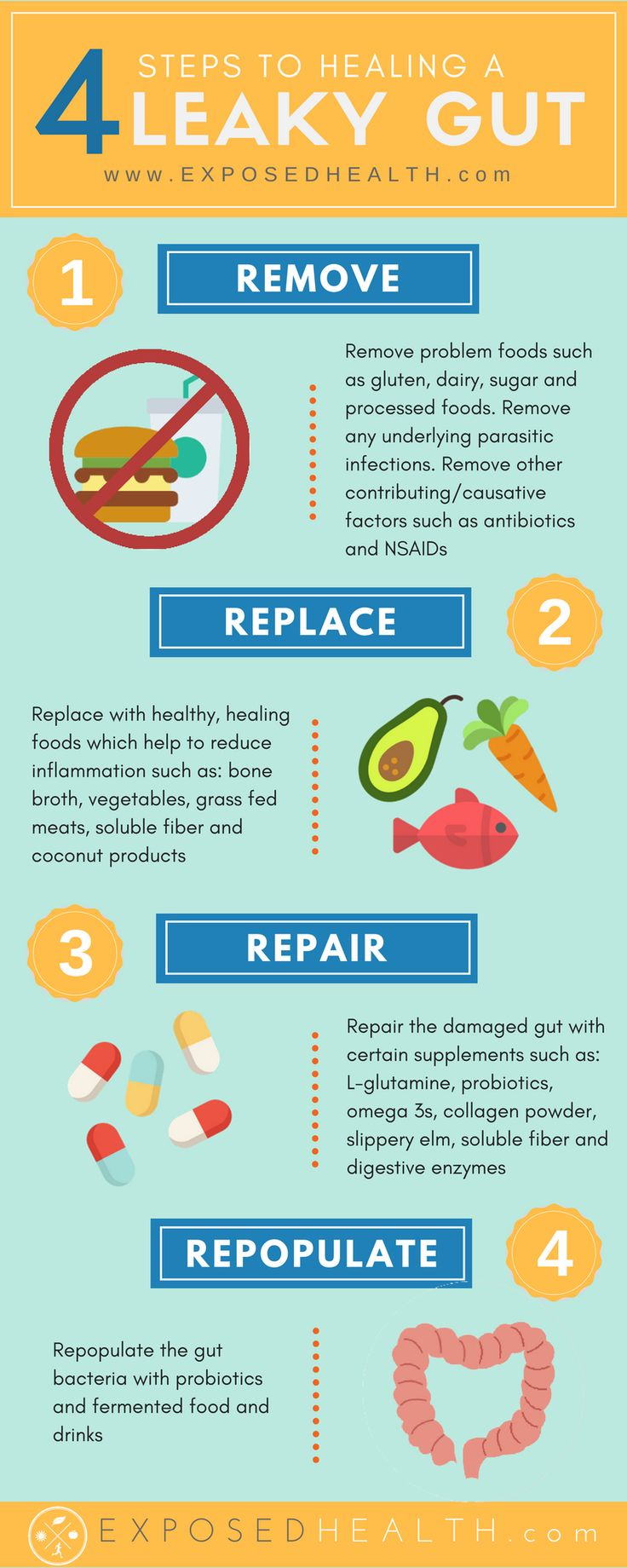 How to heal a leaky gut