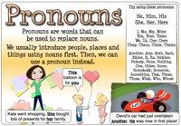 Learn about pronouns with these free resources from Teaching Ideas ...