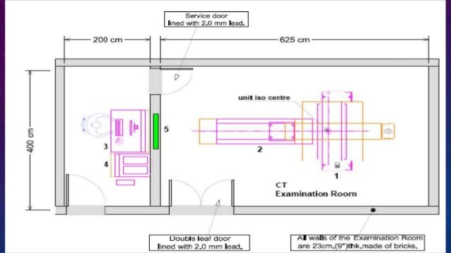 Typical X Ray Room Layout Google Search Room Layout Layout Space Planning