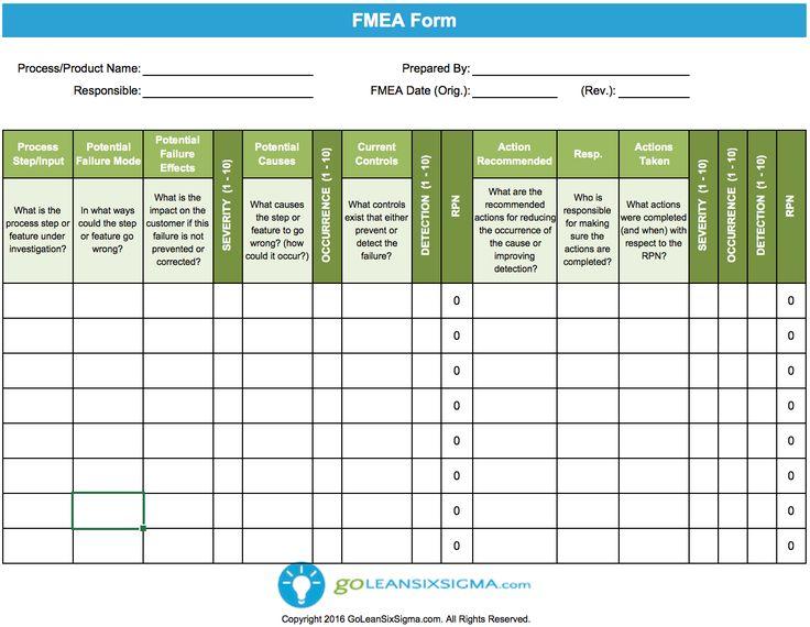20 best FMEA, FMECA images on Pinterest Statistics, Industrial - risk management plan template