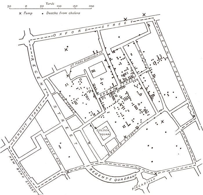 1855 - Use of a dot map to display epidemiological data, leads to discovery of the source of a cholera epidemic in London, by John Snow (1813-1858 ), England