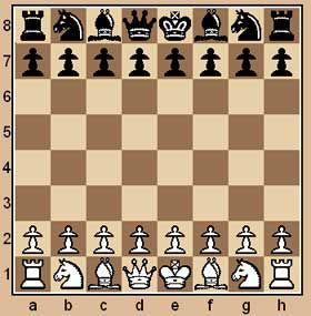 Chesshour: Σκάκι για αρχαρίους