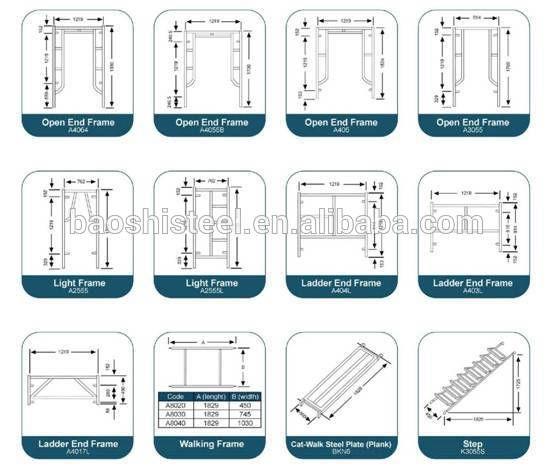 metal ringlock scaffolding joint pin, View scaffolding joint pin, BAOSHI Product Details from Changzhou Baoshi Steel Co., Ltd. on Alibaba.com
