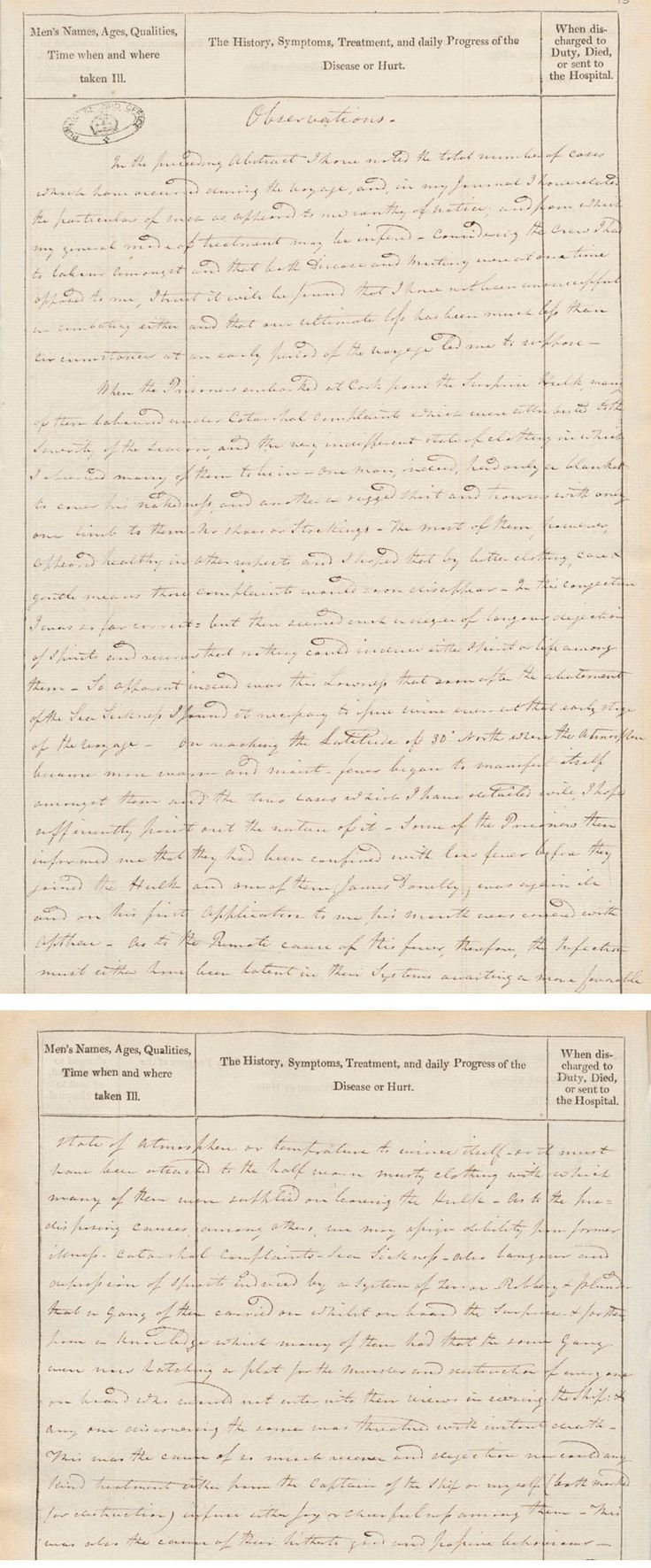 Extract from the medical and surgical journal of the convict ship Isabella, 4 July to 24 December 1823, by Mr William Rae, Surgeon (ADM 101/36/3) Transcrip