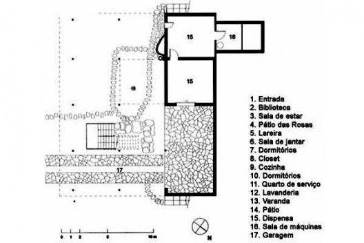1940 – Residência Lina Bo Bardi (Casa de Vidro)