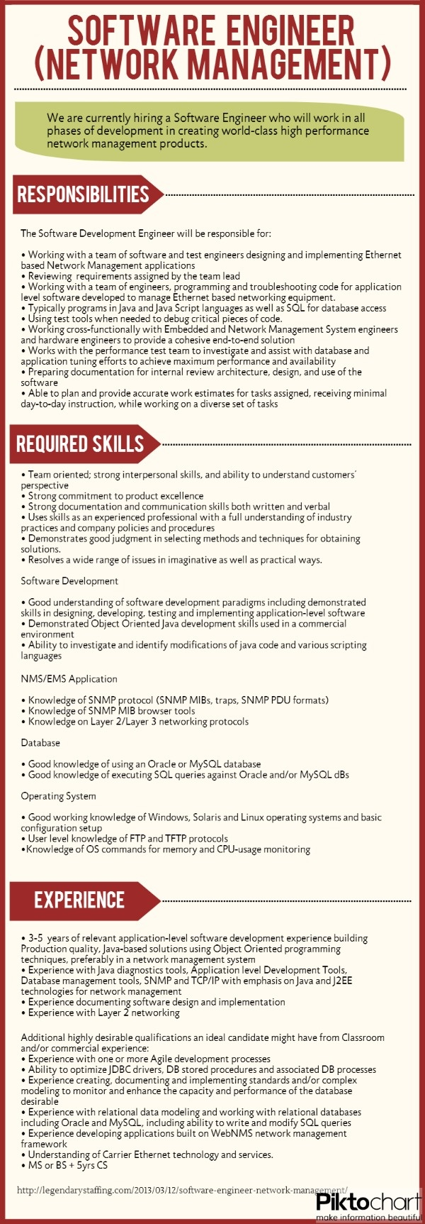 Software Engineer (Network Management)