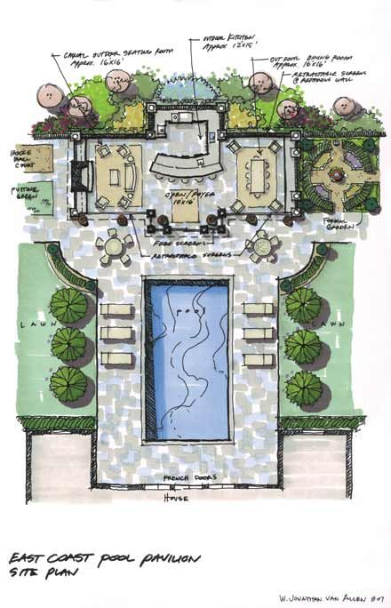 25 best ideas about outdoor kitchen plans on pinterest for Plans for an outdoor kitchen