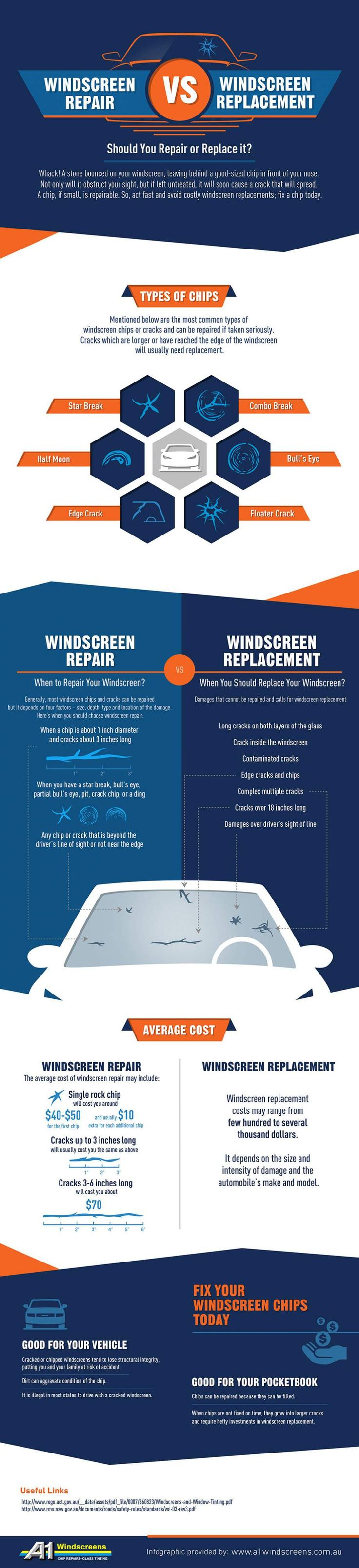 When to repair a #windscreen and when to replace one.