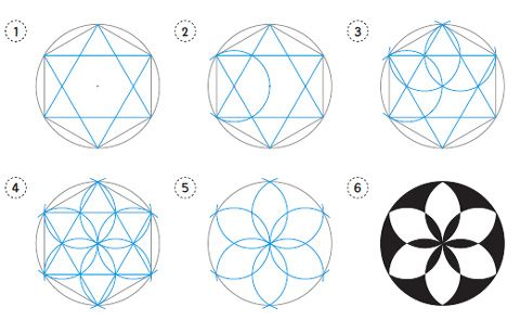 mathekunst mit zirkel lineal pdf in 2019 a quilts ideas geometrisches zeichnen mandalas. Black Bedroom Furniture Sets. Home Design Ideas