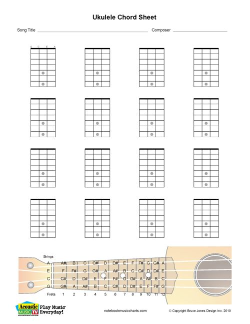 Image Result For Blank Ukulele Neck Diagram Ukulele Chords