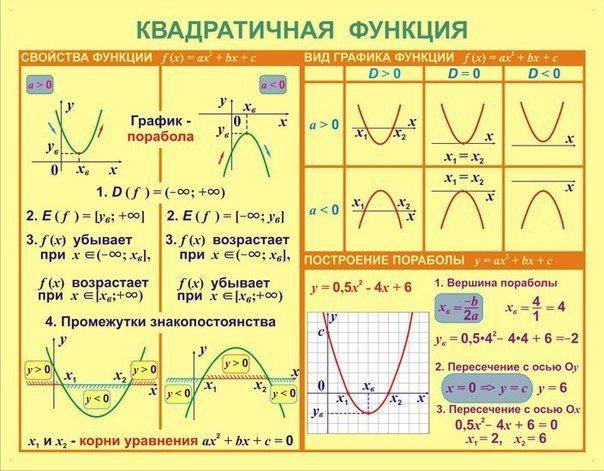 http://hacklogic.ru Математические формулы в таблицах