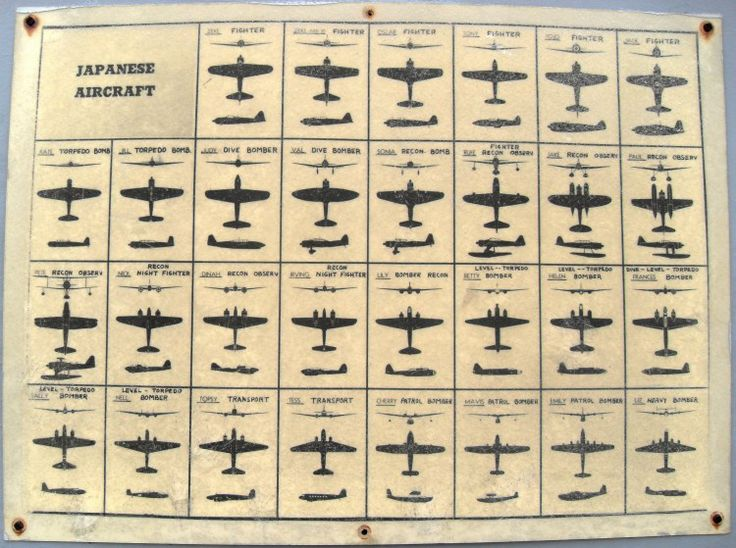 Japanese aircraft identification chart