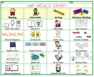 May Center Ideas
